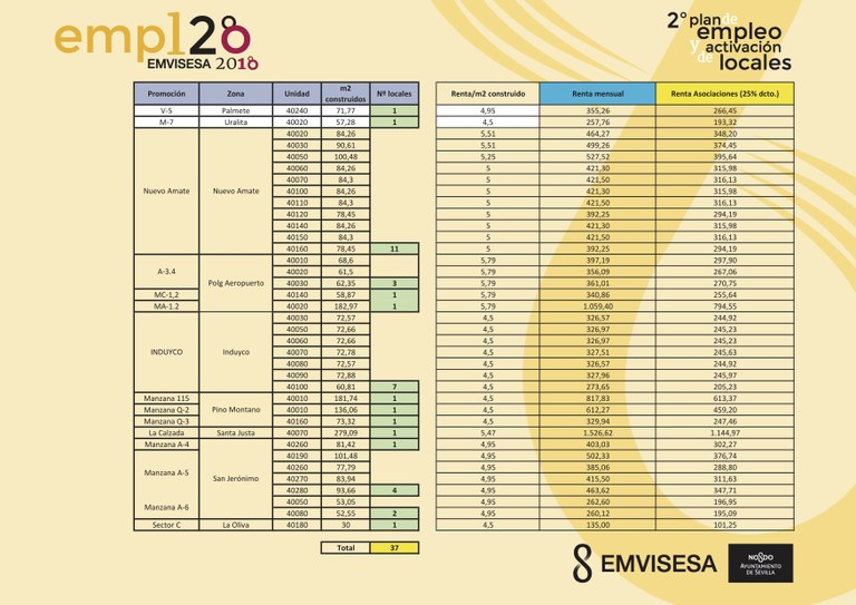 RuedaPrensa2PlanEmpleo 2018.jpg